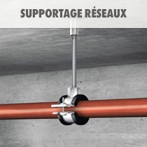 supportage reseaux